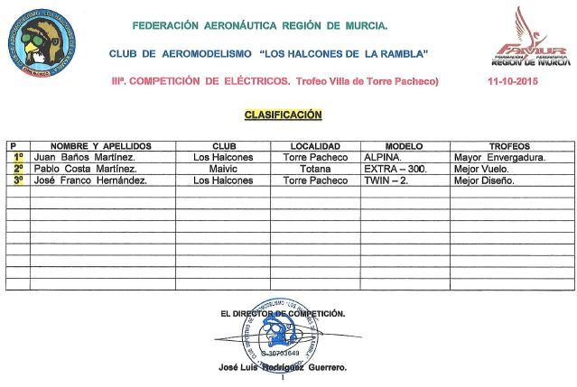 2015-11-10clasificacion